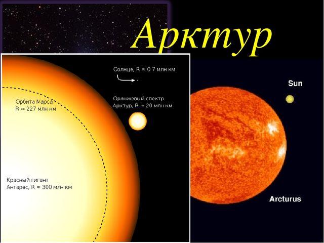 Арктур Аркту́р - Альфа Волопаса) — самая яркая звезда в созвездии Волопаса, ч...