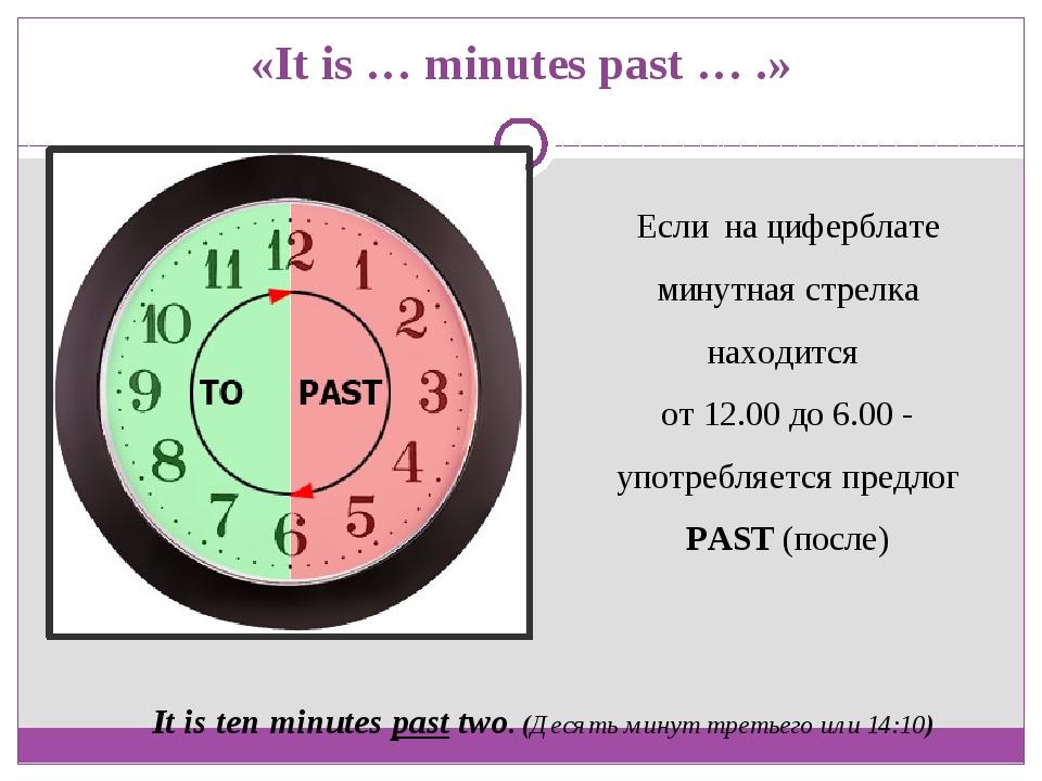 «It is … minutes past … .» Если на циферблате минутная стрелка находится от 1...