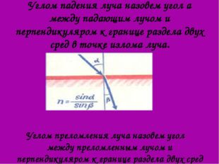 Углом падения луча назовем угол a между падающим лучом и перпендикуляром к г