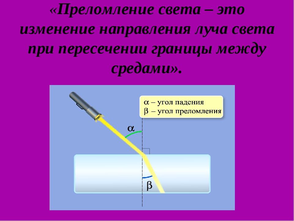 «Преломление света – это изменение направления луча света при пересечении гр...