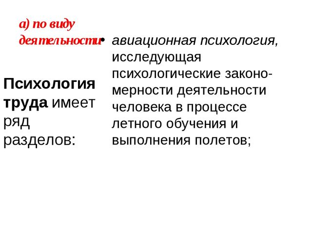 а) по виду деятельности авиационная психология, исследующая психологические з...