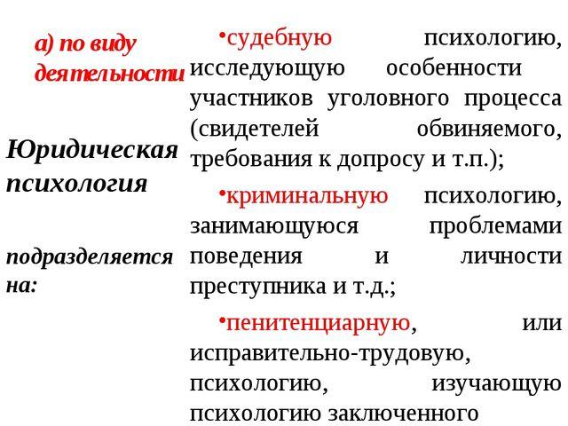 а) по виду деятельности судебную психологию, исследующую особенности участник...