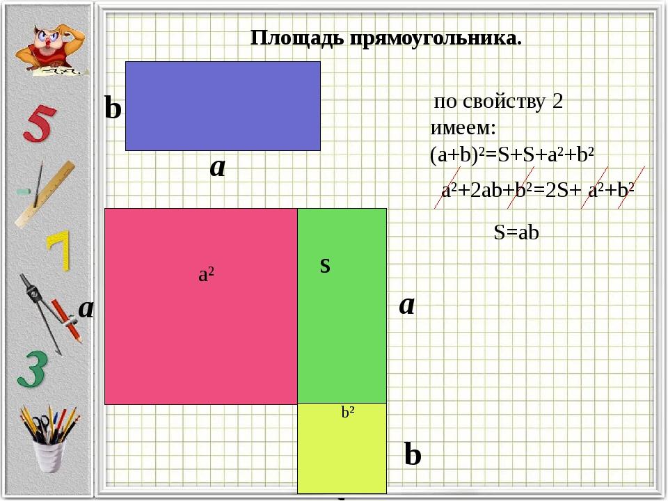 Площадь прямоугольника. по свойству 2 имеем: (a+b)²=S+S+a²+b² a²+2ab+b²=2S+ a...
