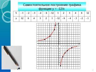 Самостоятельное построение графика функции у = -12/х * Х- 1- 2- 3- 4- 6