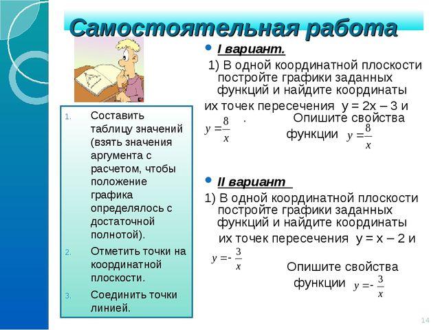 Самостоятельная работа Составить таблицу значений (взять значения аргумента с...