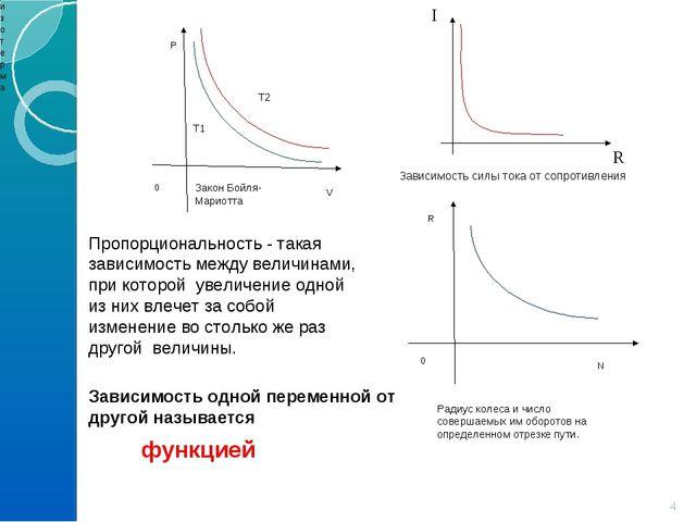 Зависимость одной переменной от другой называется функцией 0 Пропорциональнос...