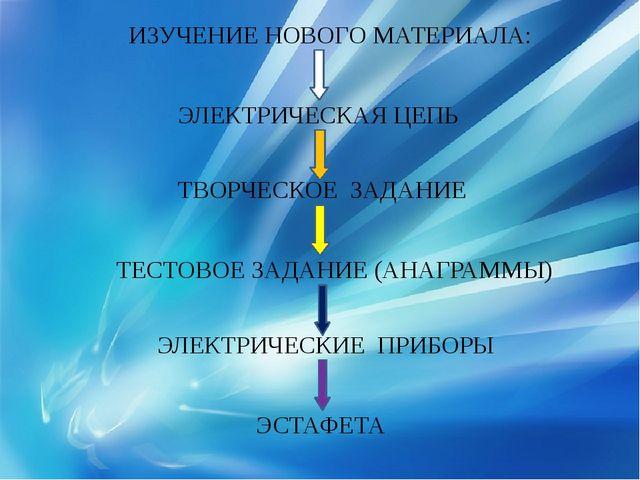 ИЗУЧЕНИЕ НОВОГО МАТЕРИАЛА: ЭЛЕКТРИЧЕСКАЯ ЦЕПЬ ТВОРЧЕСКОЕ ЗАДАНИЕ ТЕСТОВОЕ ЗА...