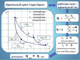 Идеальный цикл Сади Карно 1 2 3 4 p V + Q12 Q23= 0 - Q34 Q41 = 0 рабочее тел