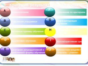 Критерии результативности урока Целеполагание Рефлексия учащимися Активные пр