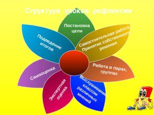 Структура уроков рефлексии Самооценка Постановка цели Самостоятельная работа.