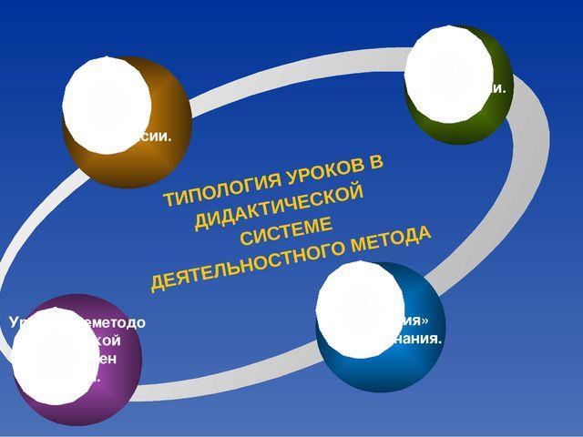 Урок «открытия» нового знания. Урок рефлексии. Урок общеметодо логической нап...