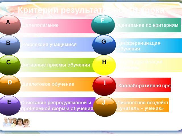 Критерии результативности урока Целеполагание Рефлексия учащимися Активные пр...