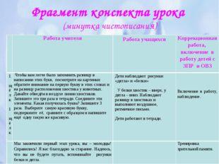 Фрагмент конспекта урока (минутка чистописания) Работа учителяРабота учащи