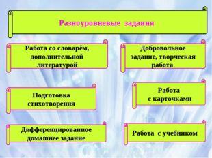 Разноуровневые задания Работа со словарём, дополнительной литературой Работа
