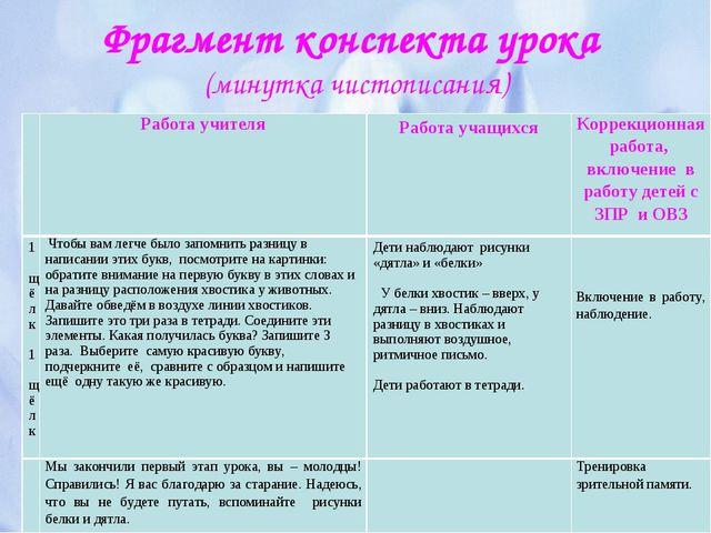 Фрагмент конспекта урока (минутка чистописания) Работа учителяРабота учащи...