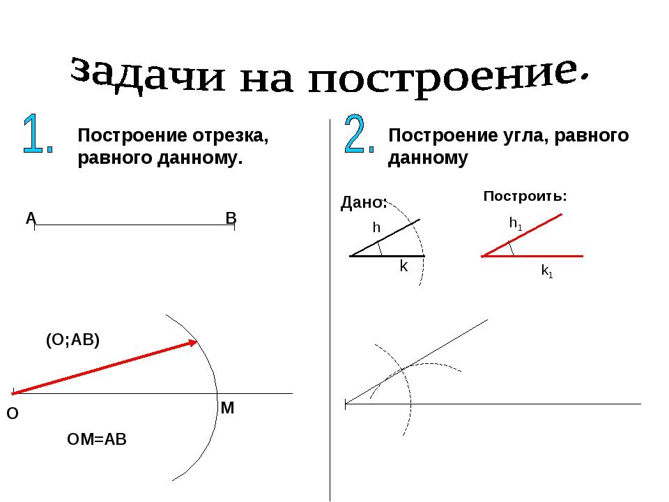 Построение отрезка, равного данному. А В О М (О;АВ) ОМ=АВ Построение угла, ра...