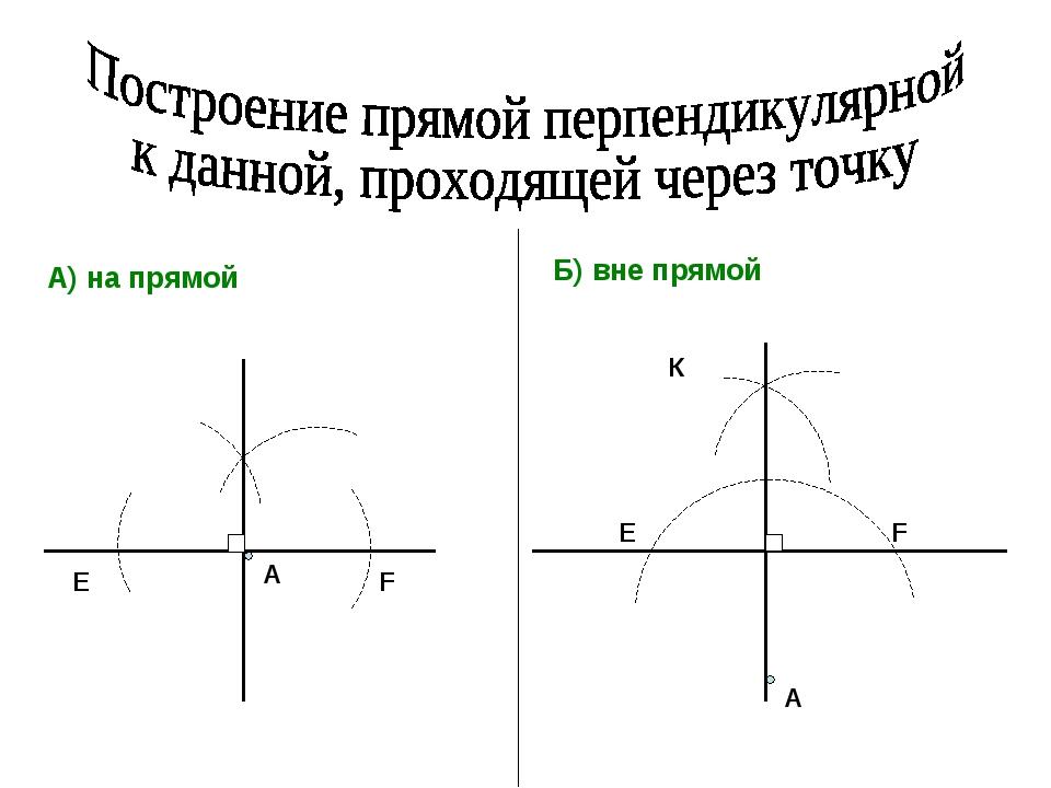 А) на прямой А Б) вне прямой А Е F К E F
