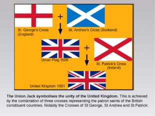 The Union Jack symbolises the unity of the United Kingdom. This is achieved b