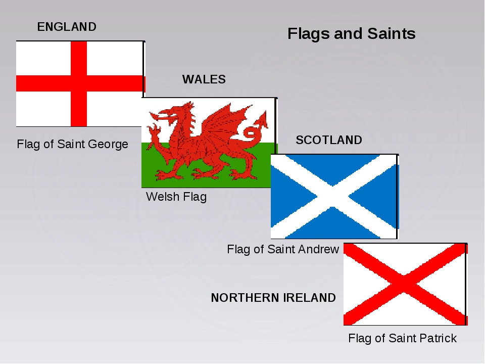 Flags and Saints ENGLAND WALES SCOTLAND NORTHERN IRELAND Flag of Saint George...