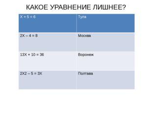 КАКОЕ УРАВНЕНИЕ ЛИШНЕЕ? Х+ 5 = 6 Тула 2Х– 4 = 8 Москва 13Х+ 10 = 36 Воронеж 2