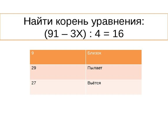 Найти корень уравнения: (91 – 3Х) : 4 = 16 9 Близок 29 Пылает 27 Вьётся
