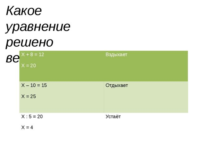 Какое уравнение решено верно? Х + 8 = 12 Х= 20 Вздыхает Х – 10 =15 Х = 25 Отд...