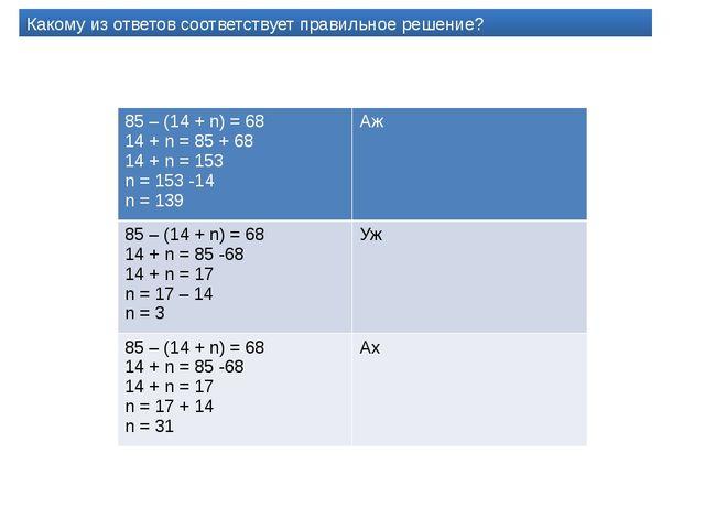 Какому из ответов соответствует правильное решение? 85 – (14 +n)= 68 14 + n =...