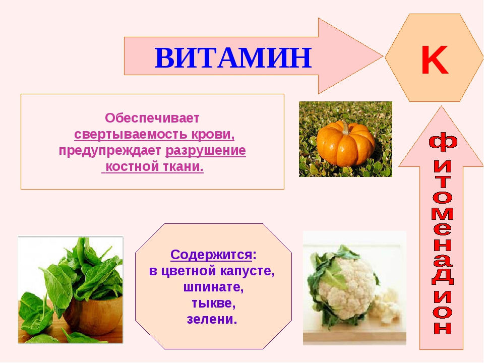 Витамин с картинка с описанием