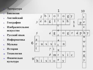 Литература Биология Английский География Изобразительное искусство Русский я