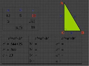 A B C a b c аbc 125 13 5 16 с²=а²+b²с²=а²+b²с²=а²+b² c2 = 144+25b²