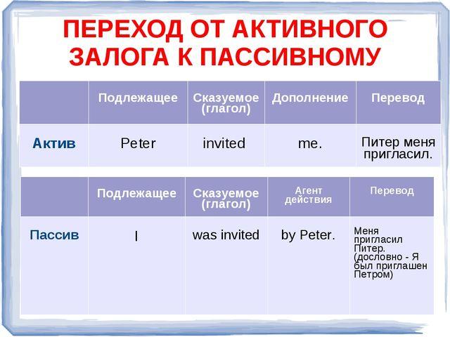 ПЕРЕХОД ОТ АКТИВНОГО ЗАЛОГА К ПАССИВНОМУ ПодлежащееСказуемое (глагол)Допол...