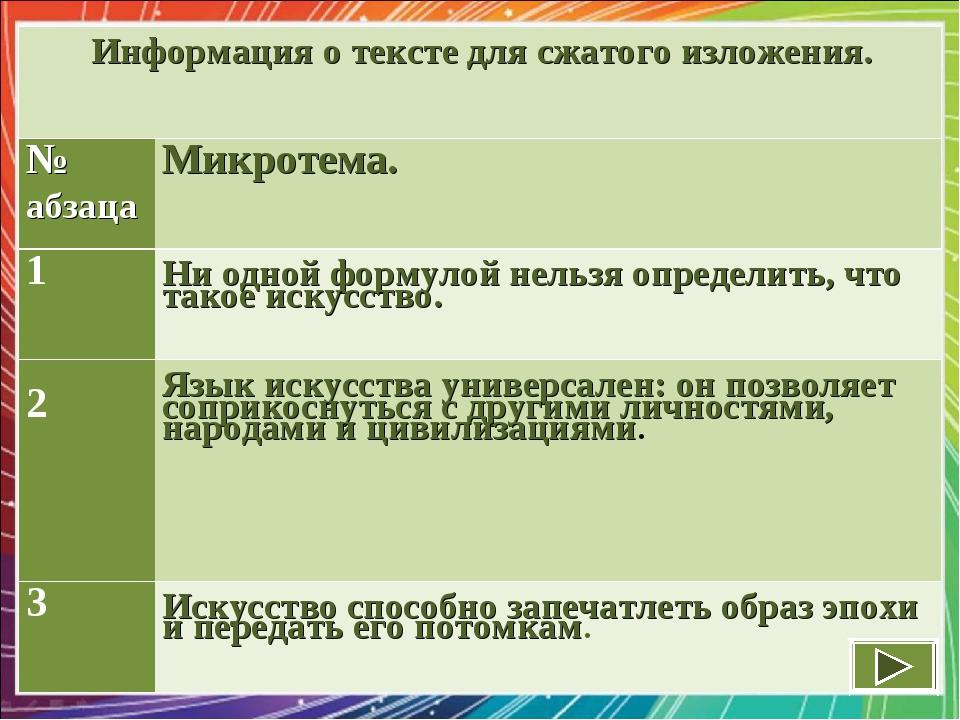 Информация о тексте для сжатого изложения. № абзаца Микротема. 1 Ни одной...