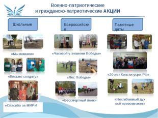 Военно-патриотические и гражданско-патриотические АКЦИИ Школьные Всероссийски