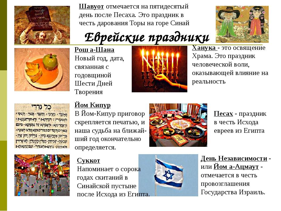 Рош а-Шана Новый год, дата, связанная с годовщиной Шести Дней Творения Йом Ки...
