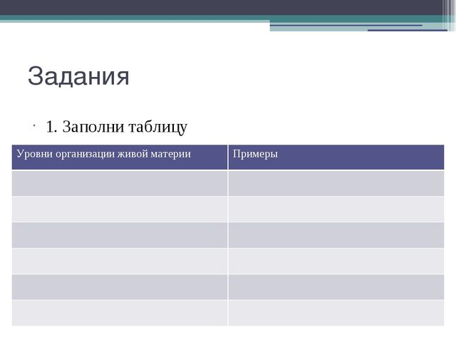 Задания 1. Заполни таблицу Уровни организации живой материи Примеры