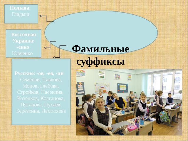 Фамильные суффиксы Русские: -ов, -ев, -ин  Семёнов, Павлова, Ионов, Глебова...