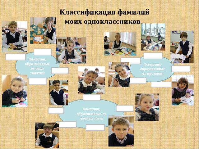 Классификация фамилий моих одноклассников Фамилии, образованные от личных им...