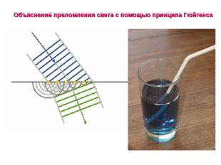 Объяснение преломления света с помощью принципа Гюйгенса