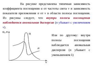 На рисунке представлена типичная зависимость коэффициента поглощения α от ча