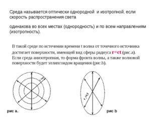 Среда называется оптически однородной и изотропной, если скорость распростран