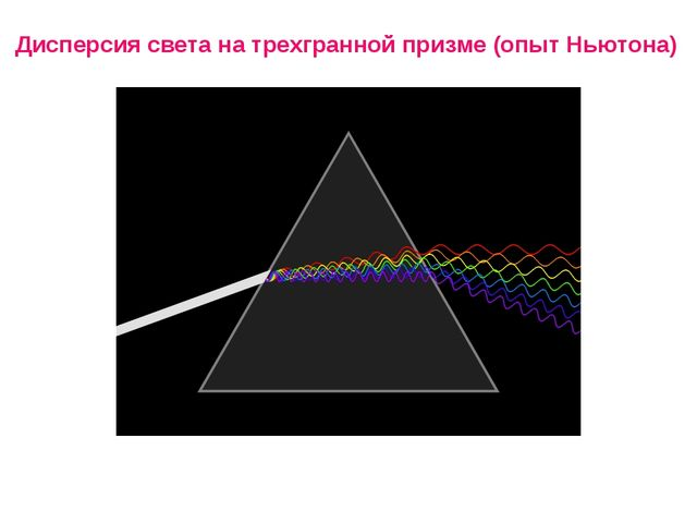 Дисперсия света на трехгранной призме (опыт Ньютона)