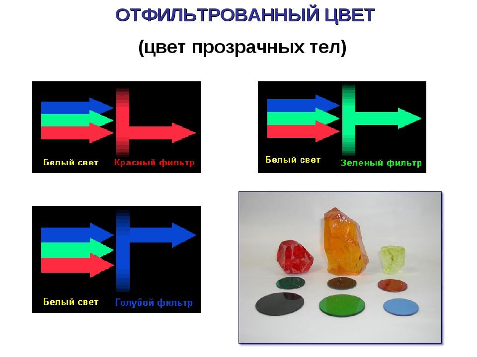 ОТФИЛЬТРОВАННЫЙ ЦВЕТ (цвет прозрачных тел)