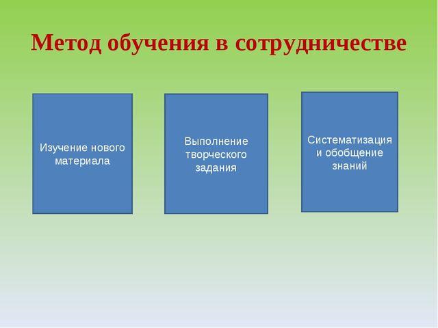 Метод обучения в сотрудничестве Изучение нового материала Выполнение творческ...