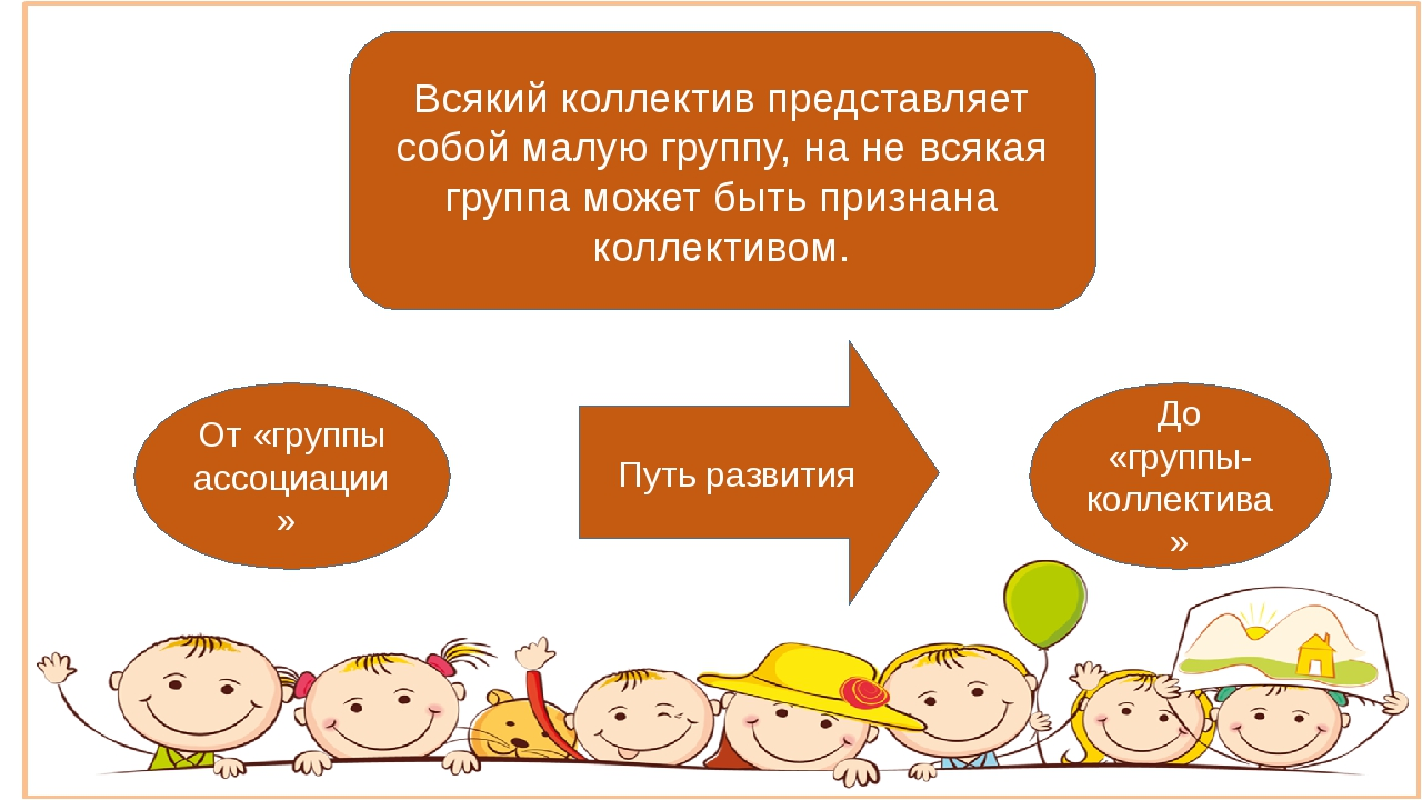 До «группы- коллектива» От «группы ассоциации» Всякий коллектив представляет...