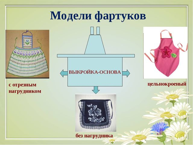 Модели фартуков ВЫКРОЙКА-ОСНОВА с отрезным нагрудником цельнокроеный без нагр...