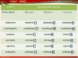 глагол Прошедшее время Неопр. форма М.р. ед.ч. Ж.р.ед. ч. С.р. ед. ч. защити