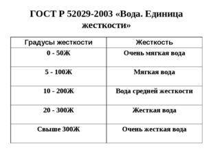 ГОСТ Р 52029-2003 «Вода. Единица жесткости» Градусы жесткости Жесткость 0 - 5