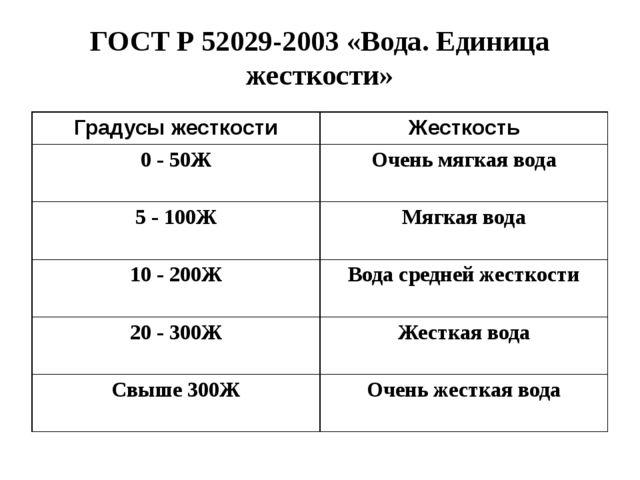 ГОСТ Р 52029-2003 «Вода. Единица жесткости» Градусы жесткости Жесткость 0 - 5...