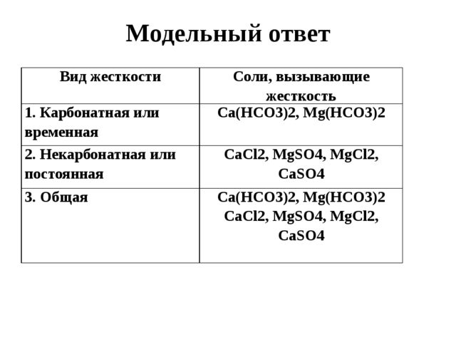 Модельный ответ Вид жесткости Соли, вызывающиежесткость 1. Карбонатная или вр...