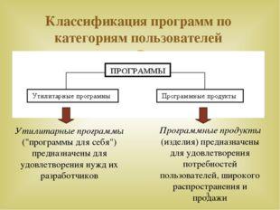 """Классификация программ по категориям пользователей Утилитарные программы (""""пр"""